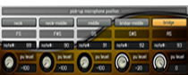 SC Electric Guitar GUI2